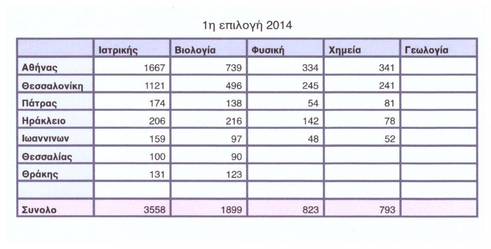 1η επιλογή 2014 001