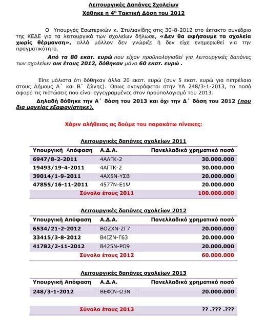 Λειτουργικές Δαπάνες Σχολείων – Χάθηκε η 4η Τακτική Δόση του 2012  .