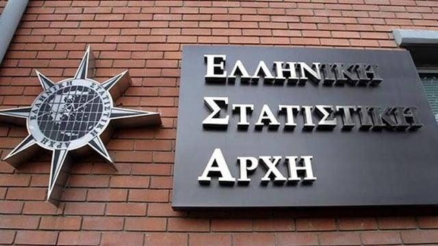 ΕΛΣΤΑΤ: Έλλειμμα 9,7% το 2020 – Στα 341 δισ. ευρώ το χρέος
